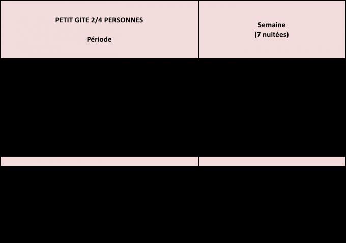 tarifs2021-petitgite